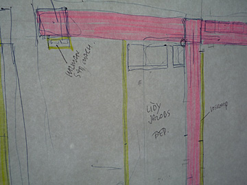 Het huis, de kamers , de opbouw