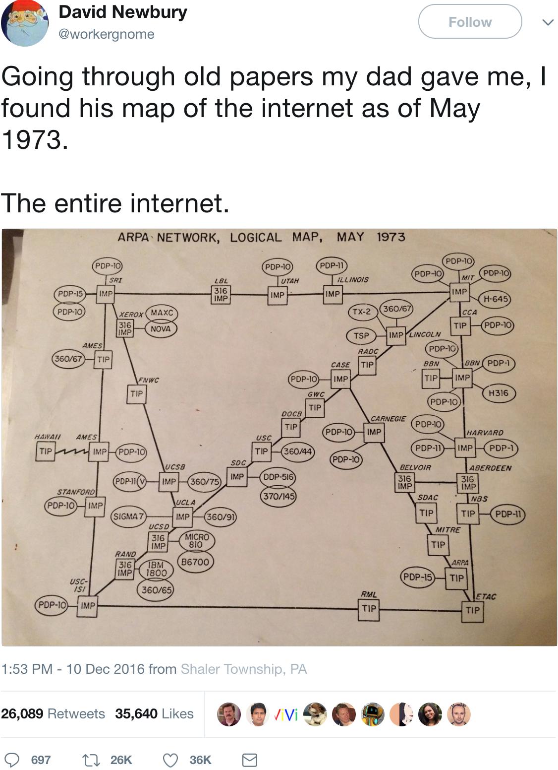 Het internet anno 1973